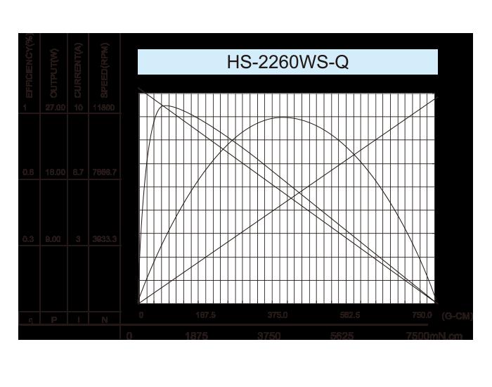 无芯-DC-Motor_HS-2260WS-Q-