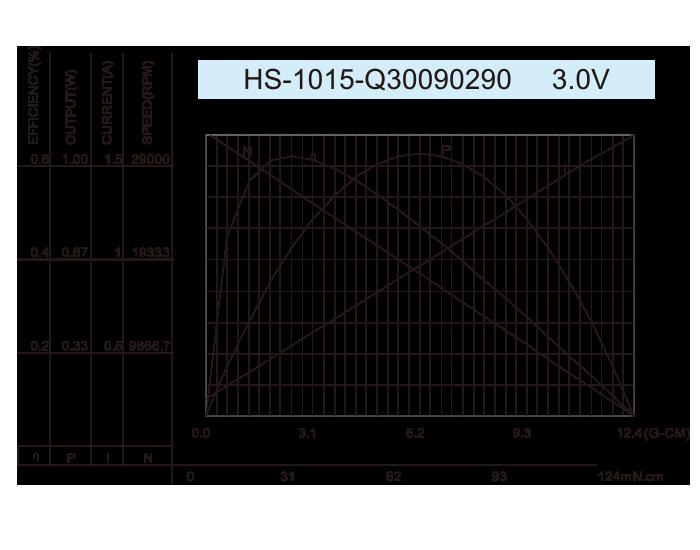 无芯-DC-Motor_HS-1015-Q30090290-3.0V